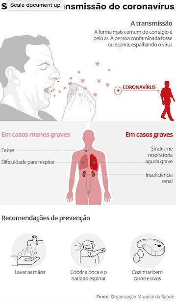 infografico de explicação da transmissão do coronavirus